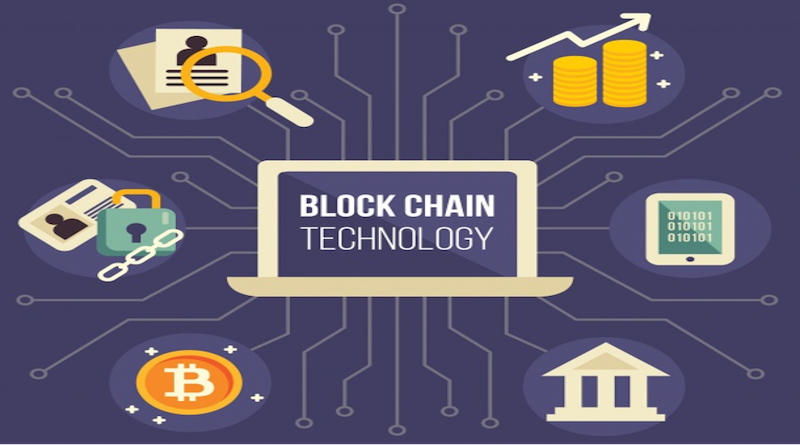 Learn Blockchain